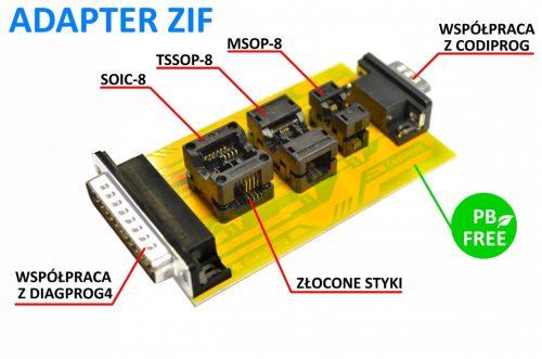 zif adapter 3